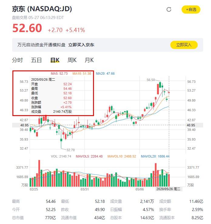 京东联姻快手 欲造短视频直播电商新生态_零售_电商报