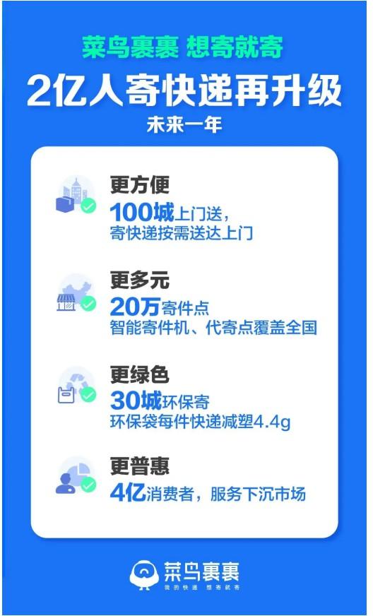 阿里又亮王牌,心太大了,用户直接翻倍,一年要干到4亿!