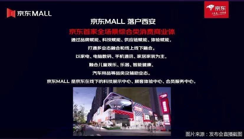京东与尚品宅配合作 打造首家线下家居家装门店